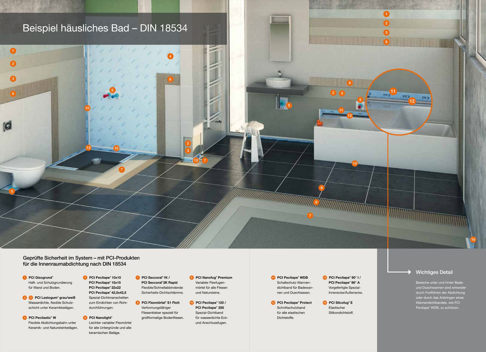 MIT PCI Abdichtung von Innenräumen - Böden und Wände sicher ...